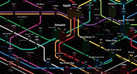 Web Trend Map